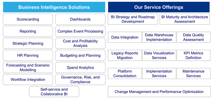 Altivate - Business Intelligence Solutions & Service Offerings